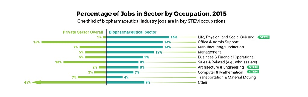 key business drivers impacting manufacturing industry